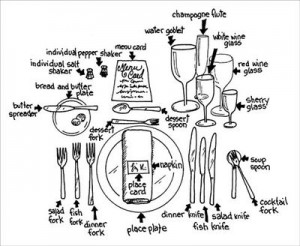 Formal Place Setting Guide - Baltimore.  It's Entertaining