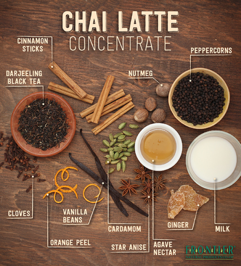 chai latte concentrate the cayenne room masala chai by amrita mohanty ...