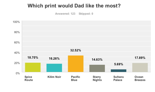 which-print